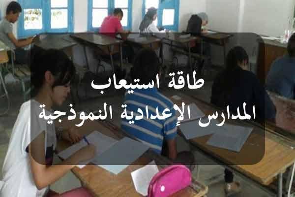 http://orientini.com/uploads/Orientini.com_capacite_college_pilote_2020.jpg