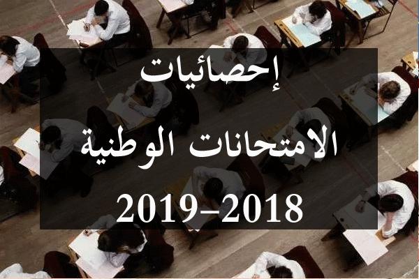 http://orientini.com/uploads/Orientini.com_chiffres_concours_nationaux_2018_2019.png