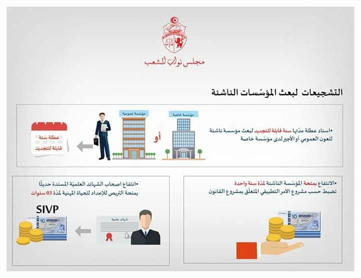 https://orientini.com/uploads/affiche1_startup_tunisie_2018.jpg