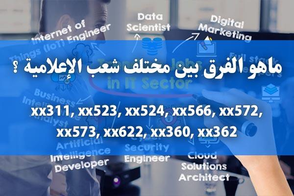 https://orientini.com/uploads/licenes_en_informatique_en-tunisie.jpg